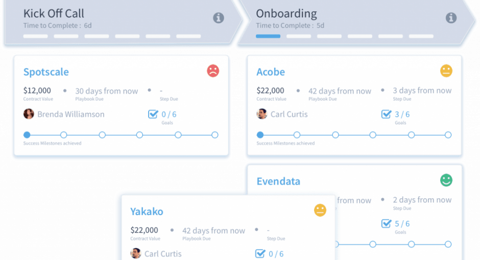 Customer Onboarding Playbook