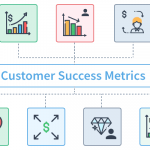 7 SaaS Customer Success Metrics You Can't Do Without
