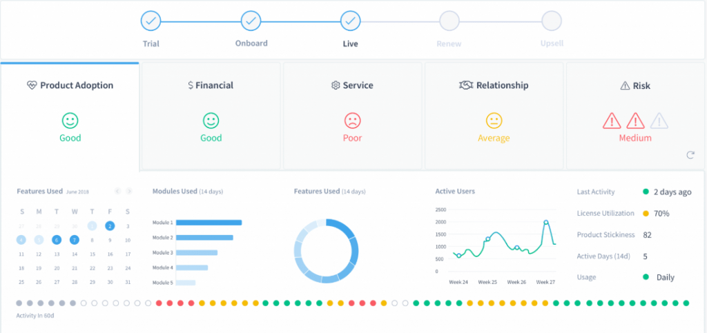 setup customer health score parameters