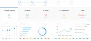 How to Check Account Health In Customer Retention Software