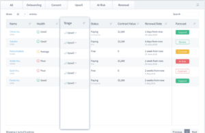 Actionable - Customer Retention Software